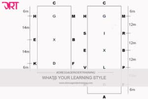 Whats your learning style